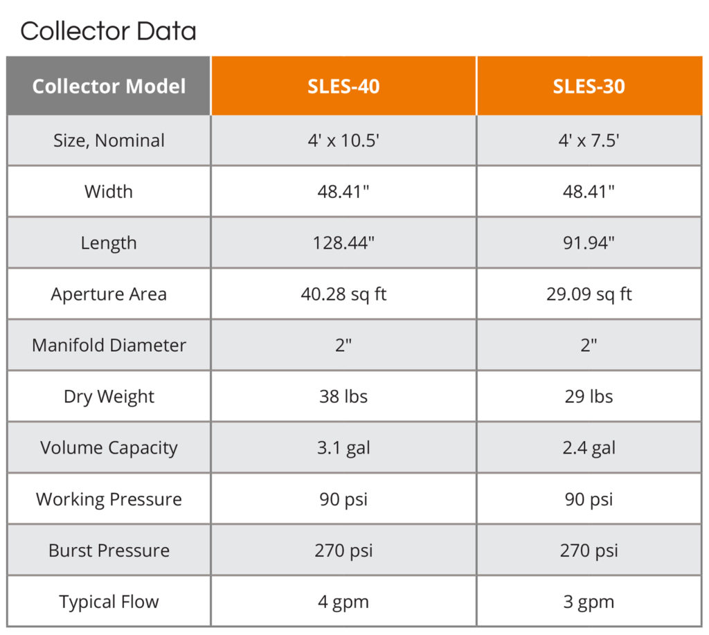 UMA Solar Technical Specifications Table - Collector Data