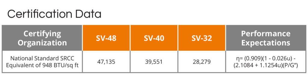 UMA Solar SunValue Technical Specifications Certification Data