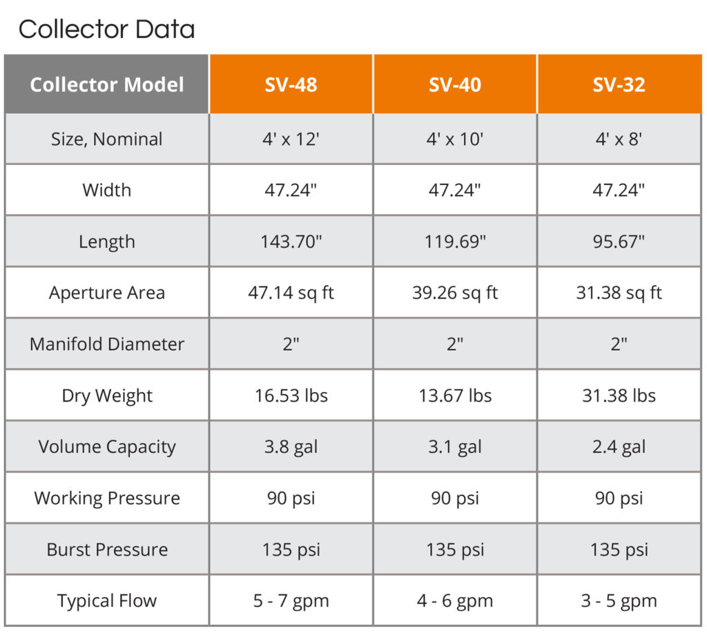 UMA Solar SunValue Technical Specifications Collector Data